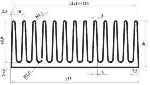 Радиаторы серии AB