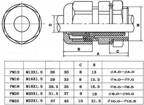Пластиковый корпус CX11-3 (55x90x115)